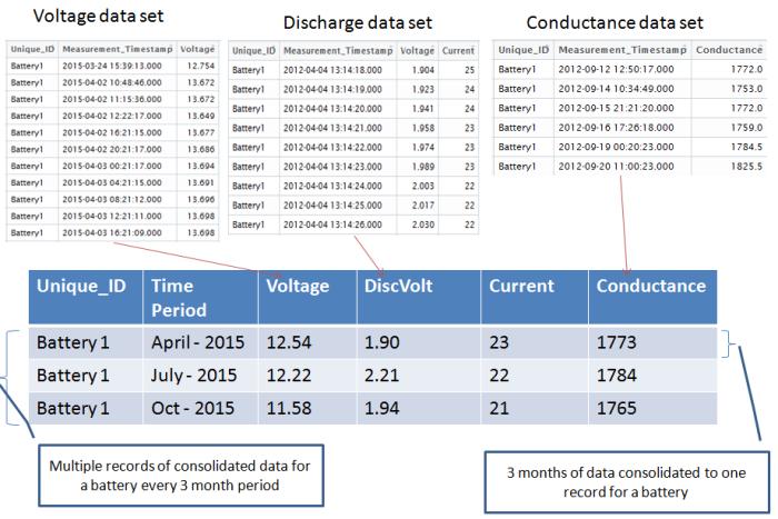 DataConsolidation