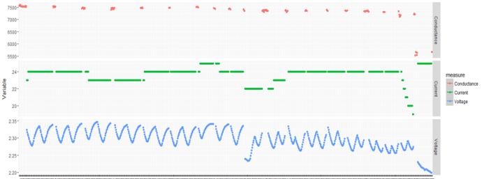 Multivariable_plot